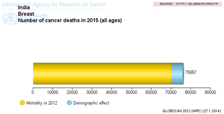 cancer-deaths1